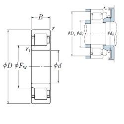 110 mm x 280 mm x 65 mm  NSK NJ 422 cylindrical roller bearings