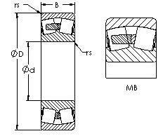 AST 23232MB spherical roller bearings