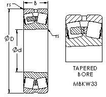 AST 23232MBKW33 spherical roller bearings