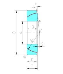 30 mm x 55 mm x 17 mm  LS GAC30T plain bearings