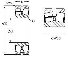AST 23232CW33 spherical roller bearings